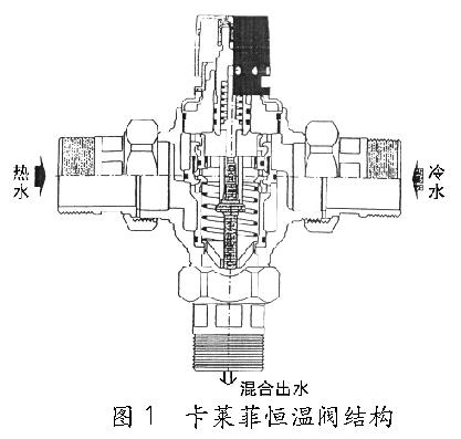 2)增压泵,压力开关,压力罐  在热水系统出水管路中串联进增压泵