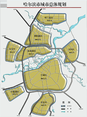 哈尔滨市城市远景规划方案